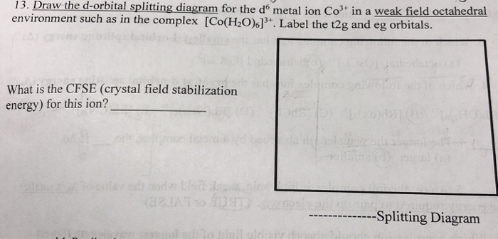 Solved 13 Draw The D Orbital Splitting Diagram For The D