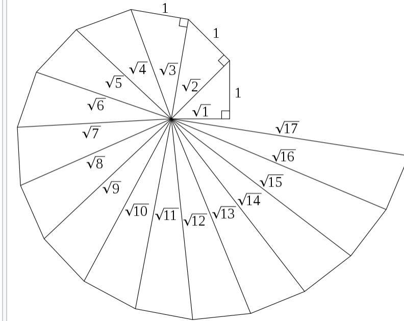 Python Diagram
