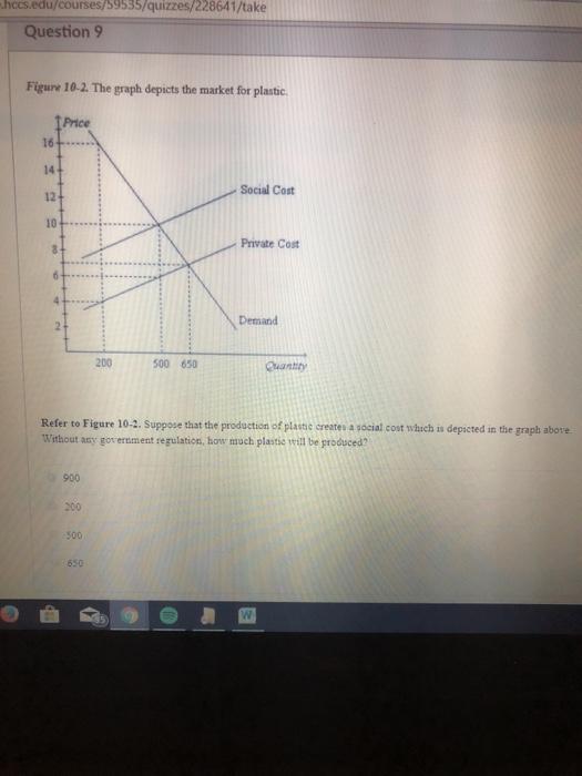 hccseducourses59535quizzes228641take question 9 figure