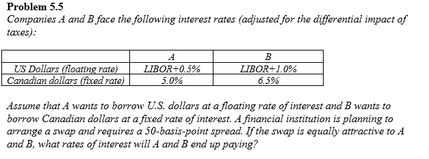 Problem 5 Companies A And B Face The Following Interest Rates Adjusted For Diffeial