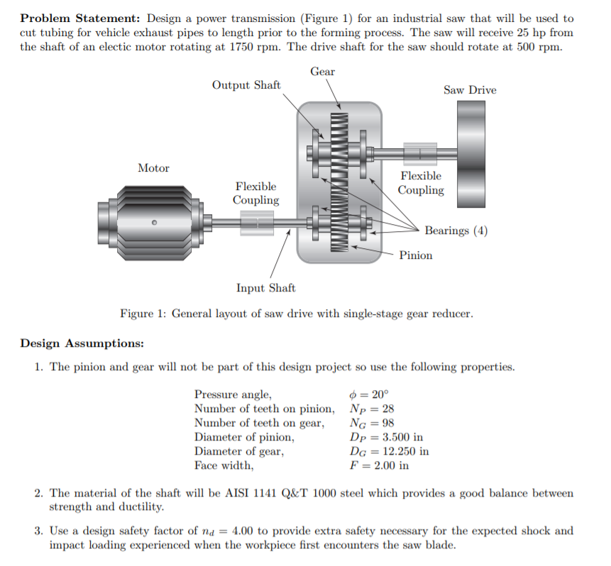 Problem Statement: Design A Power Transmission (Fi    | Chegg com