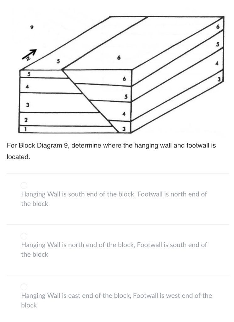solved  5 6 5 for block diagram 5  determine the strike an