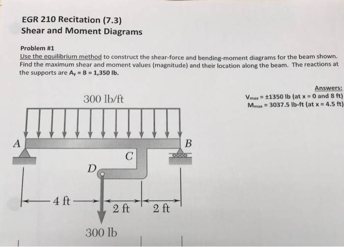 Solved Egr 210 Recitation 73 Shear And Moment Diagrams