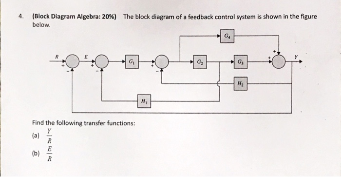 Solved block diagram algebra 20 below 4 the block di block diagram algebra 20 below 4 the block diagram of a ccuart Gallery