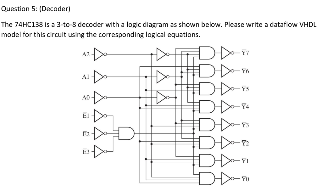 question 5: (decoder) the 74hc138 is a 3-to-8 decoder