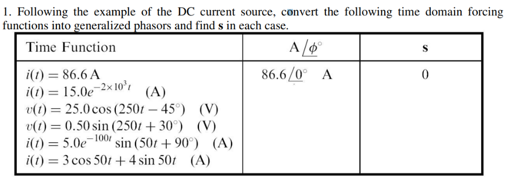 The Example Of Dc Cur Source