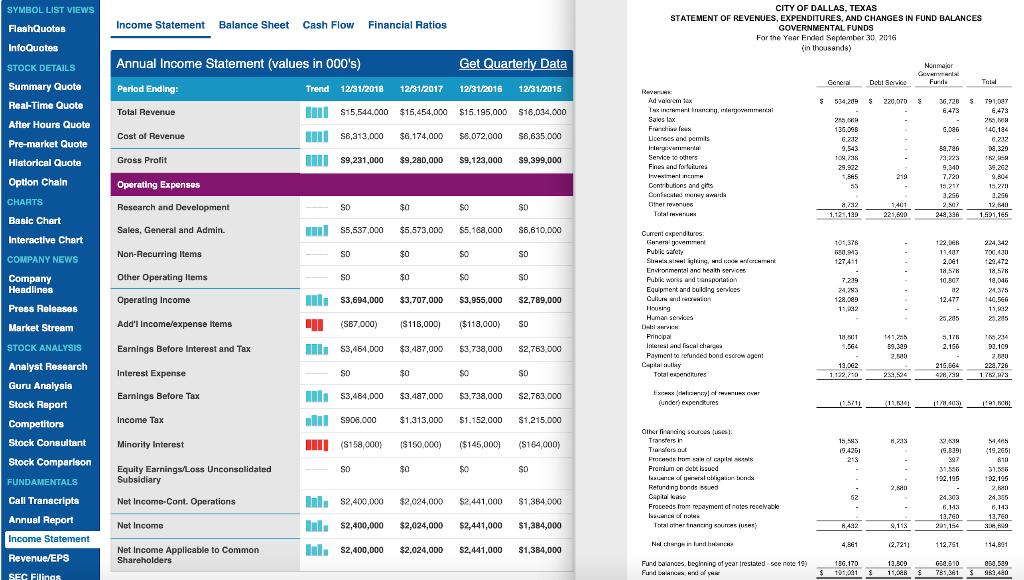 solved compare and contrast the balance sheet of colgate chegg com preparation financial statements sample