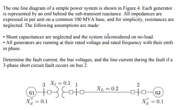 Miraculous Solved The One Line Diagram Of A Simple Power System Is S Wiring 101 Ferenstreekradiomeanderfmnl