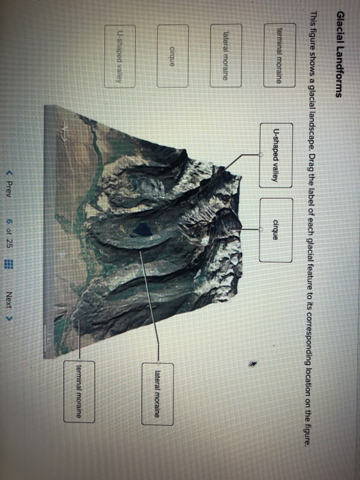 Solved: Glacial Landforms This Figure Shows A Glacial Land