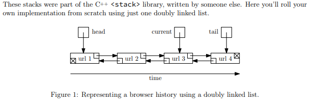 Solved: Create A New C++ Source File Named Browserhistory