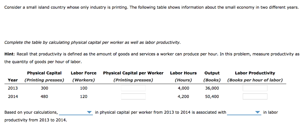 Consider a small island country whose only industry is printing. The following table shows information about the small economy in two different years. Complete the table by calculating physical capital per worker as well as labor productivity. Hint: Recall that productivity is defined as the amount of goods and services a worker can produce per hour. In this problem, measure productivity as the quantity of goods per hour of labor. Physical Capital Labor Force Physical Capital per Worker (Printing presses) Labor Hours (Hours) 4,000 4,200 Output (Books) 36,000 50,400 Labor Productivity (Books per hour of labor) Year (Printing presses) Workers) 2013 2014 300 100 480 120 in labor Based on your calculations, productivity from 2013 to 2014. in physical capital per worker from 2013 to 2014 is associated with