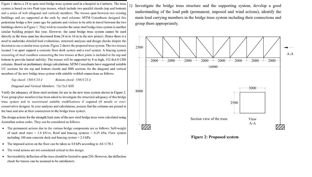 Figure 1 Shows A 24 M Span Steel Bridge Truss Syst Chegg