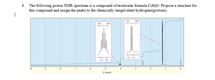 6. The following proton NMR spectrum is a compound of molecular formula C3HsO. Propose a structure for this compound and assi