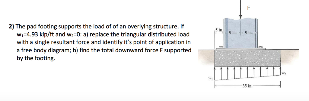 2) The pad footing supports the load of of an overlying structure. If 5 in. w1-4.93 kip/ft and w2-0: a) replace the triangular distributed load with a single resultant force and identify its point of application in a free body diagram; b) find the total downward force F supported by the footing. w2 wi 35 in.