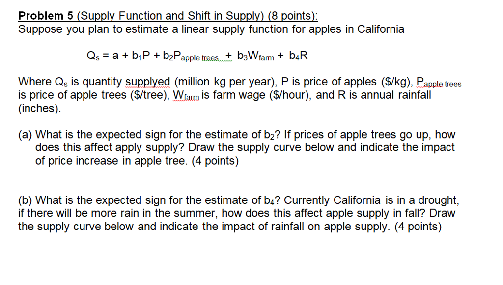 Solved Problem 5 Supply Function And Shift In Supply 8