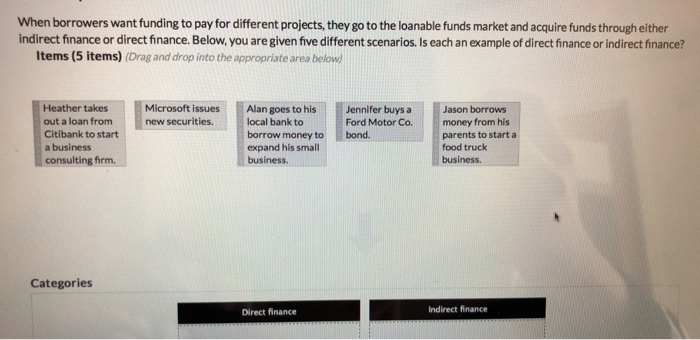Solved: When Borrowers Want Funding To Pay For Different P
