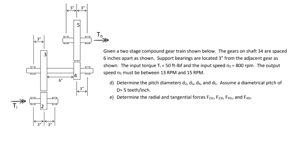 Given A Two Stage Compound Gear Train Shown Below