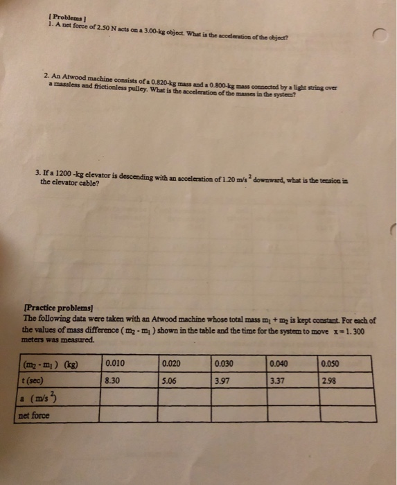 Solved: I Problems 1  A Net Force Of 2 50 N Acts On A 3 00