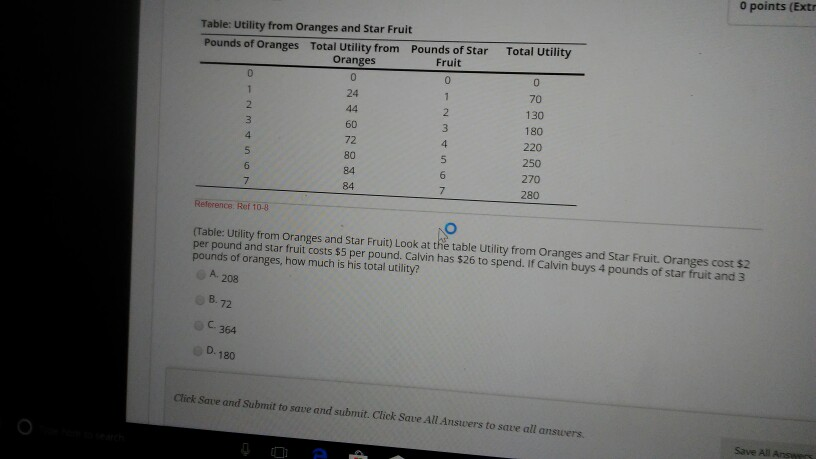 0 points (Extr Table: Utility from Oranges and Star Fruit Pounds of Oranges Total Utility from Pounds of Star Total Utility Oranges Fruit 70 130 24 72 80 84 84 250 270 280 6 Reference. Ref 10-8 (Table: Utility from Oranges and Star Fruit) Look at the table Utility from Oranges and Star Fruit. Oranges cost $2 per pound and star fruit costs $5 pounds of oranges, how much is his total utility? per pound. Calvin has $26 to spend. If Calvin buys 4 pounds of star fruit and 3 A 208 B. 72 C 364 D. 180 Click Save and Submit to save and submit. Click Save All Answers to save all answers Save Al