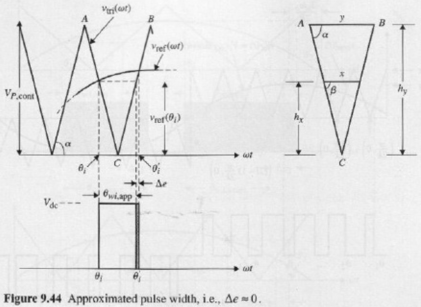 9 23 Determine The Approximate Pulse Width Of The