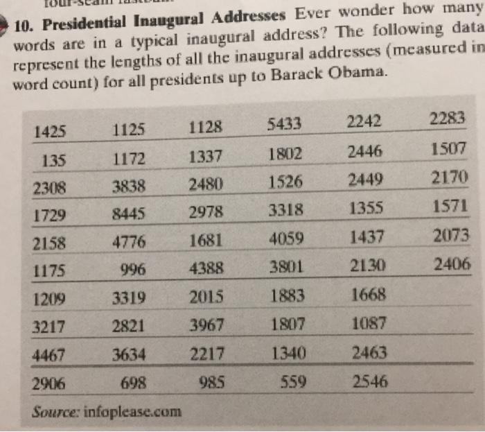 Solved: 10  Presidential Inaugural Addresses Ever Wonder H