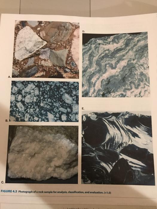 Solved: THE ROCH ROCK PROPERTIES Gneous, Sedimentary (grai