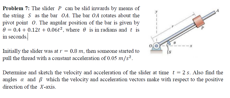 Solved: Problem 7: The Slider P Can Be Slid Inwards By Mea