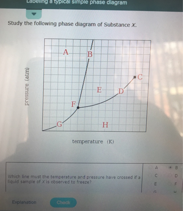 Solved labellng typical simple phase diagram study the labellng typical simple phase diagram study the following phase diagram of substance x ed ccuart Images