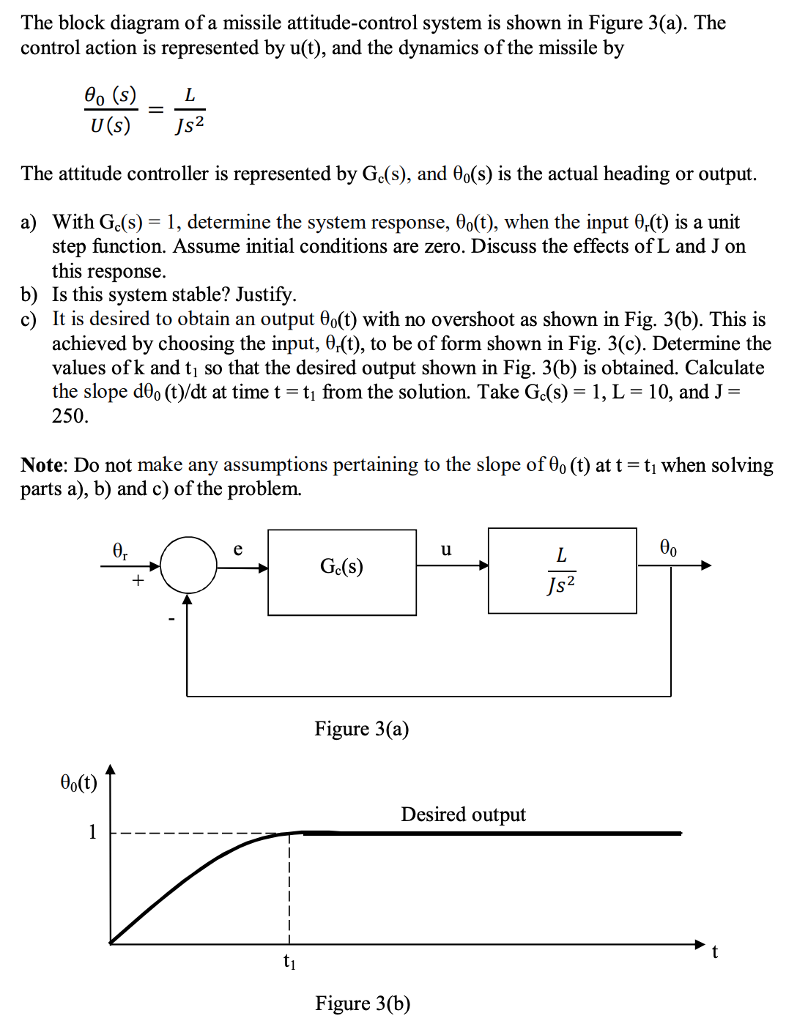 Solved The Block Diagram Of A Missile Attitude Control Sy For System Question Is Shown In Figure 3a Actio