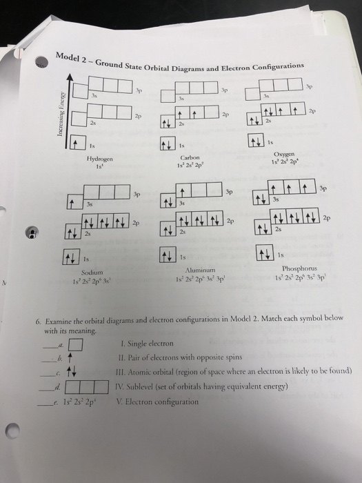 Solved  Electron Configurations Pogil  Unit 3 Assignment I