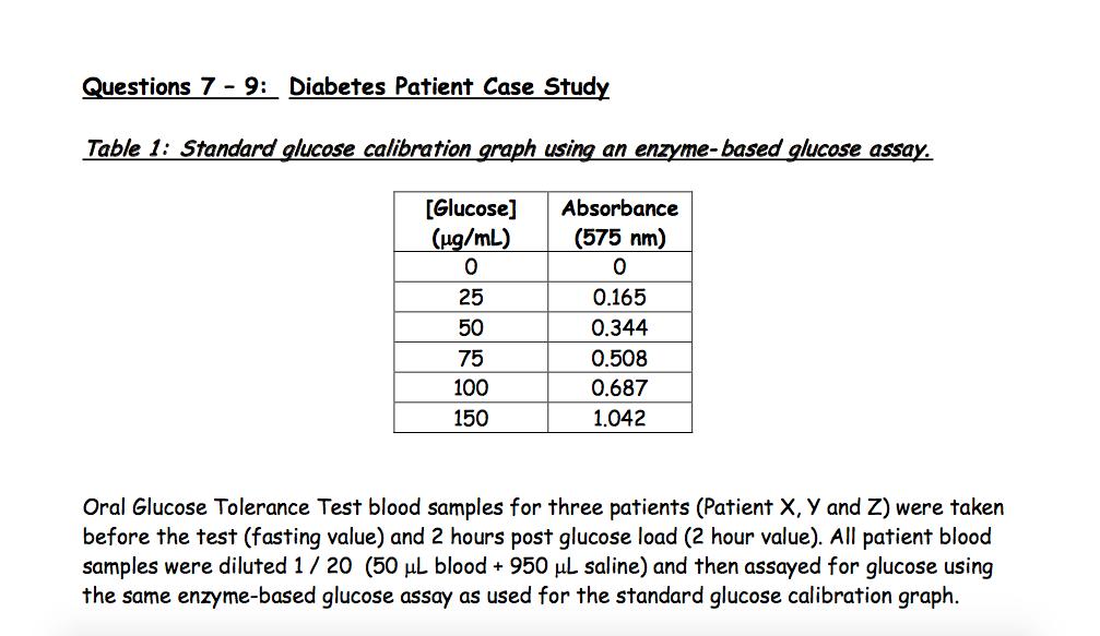 Normal Blood Sugar Levels Table | Brokeasshome.com