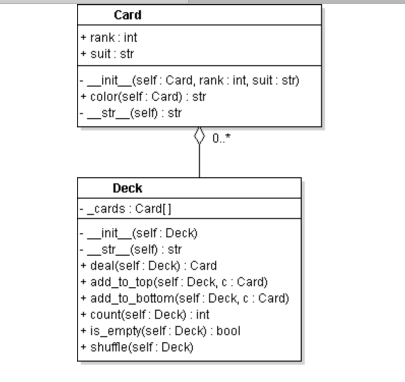 Solved: Goal: Implement And Test The Deck Class As Shown I