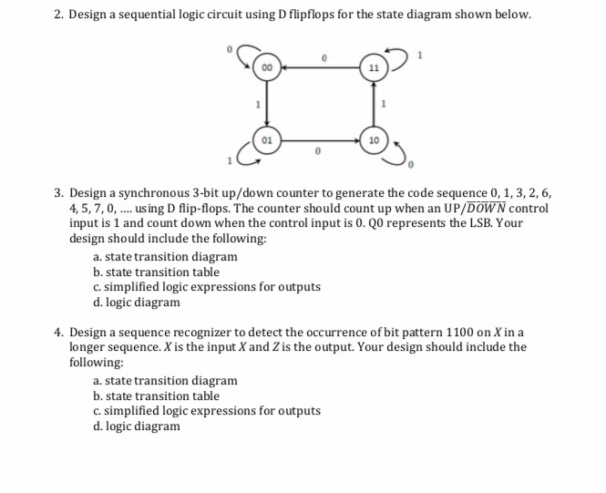Solved  2  Design A Sequential Logic Circuit Using D Flipf
