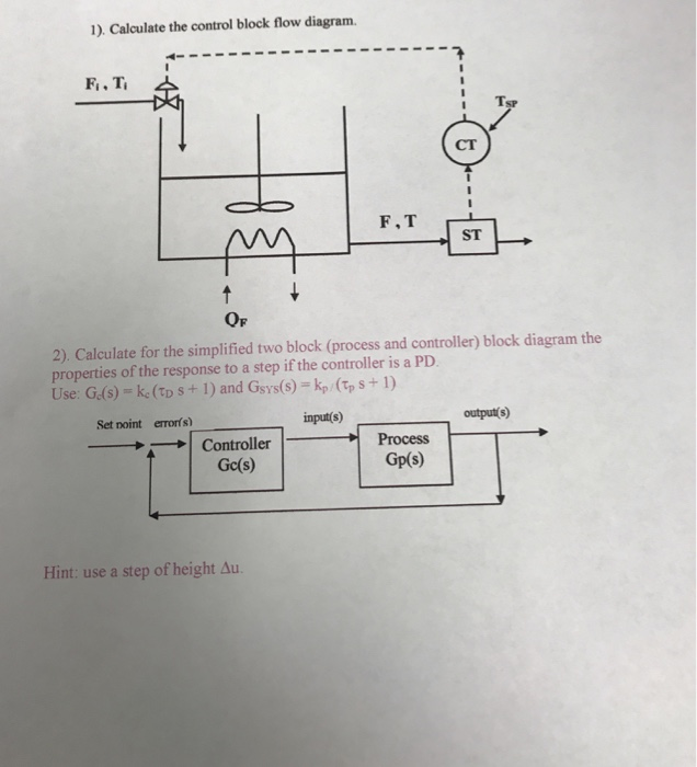 Solved 1 Calculate The Control Block Flow Diagram Fi