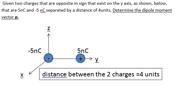solved given two charges that are opposite in sign that e