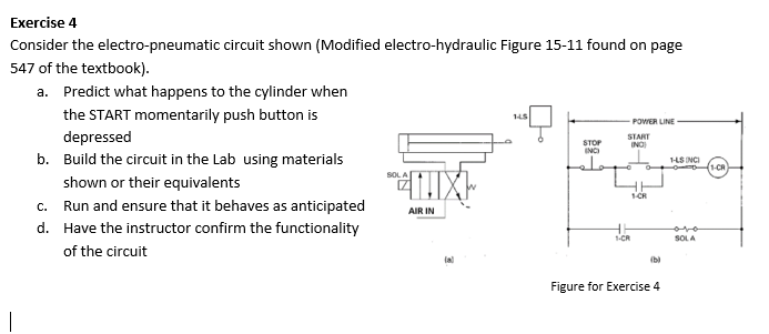 Exercise 4 Consider the electro-pneumatic circuit shown (Modified electro-hydraulic Figure 15-11 found on page 547 of the textbook). Predict what happens to the cylinder when the START momentarily push button is depressed Build the circuit in the Lab using materials shown or their equivalents Run and ensure that it behaves as anticipated Have the instructor confirm the functionality of the circuit a. 145 POWER LINE START STOP NC) b. c. AIR IN d. SOLA lal bl Figure for Exercise 4