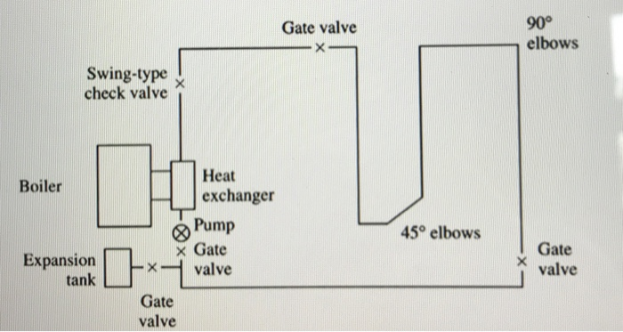 Solved: 5. The Schematic Diagram In The Figure Below Repre ... on