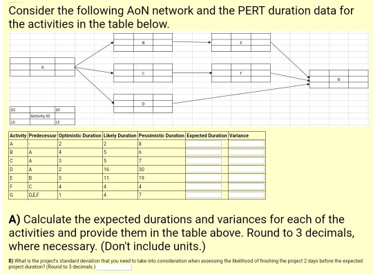 Solved Consider The Following Aon Network And The Pert Du