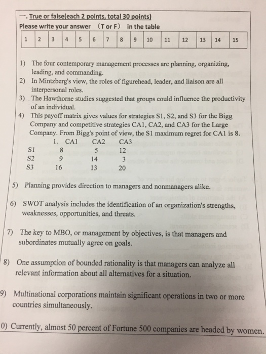 Solved Unoo0e Tub6lhts And How The Bcg Matrix Is Describ