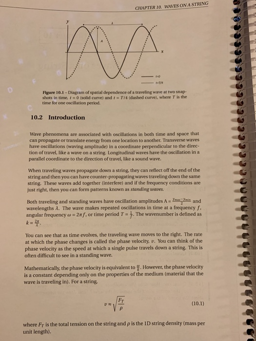 Solved: Waves On A String Learning Objectives From This La ...