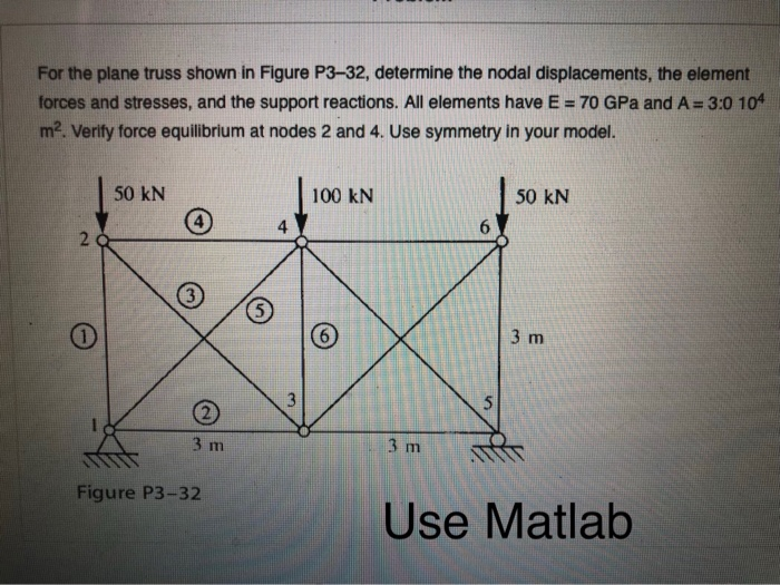 Solved: For The Plane Truss Shown In Figure P3-32, Determi
