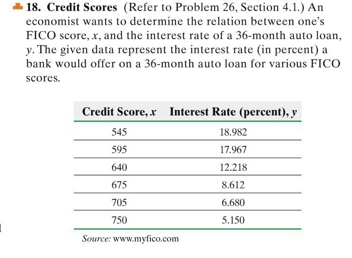 675 Credit Score >> Solved 18 Credit Scores Refer To Problem 26 Section 4
