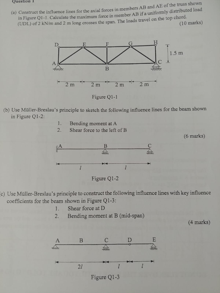 Solved Question L In Figure Q1 1 Calculate The Maximum F Draw Bending Moment And Shear Force Diagrams Cheggcom Member Ab If