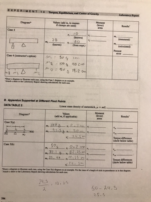 centre of gravity lab report