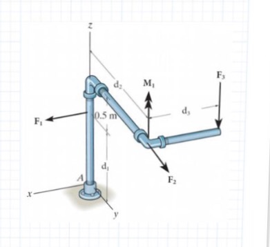 Admirable Solved Draw The Following 1 3D Free Body Diagram 2 Xy P Wiring Cloud Hisonuggs Outletorg