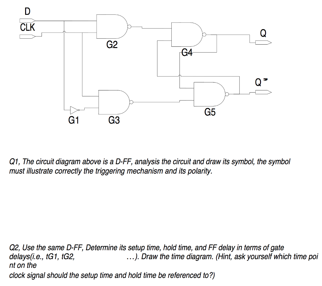 CLK G2 G4 G5 G1 G3 Q1, The circuit diagram above is a D-
