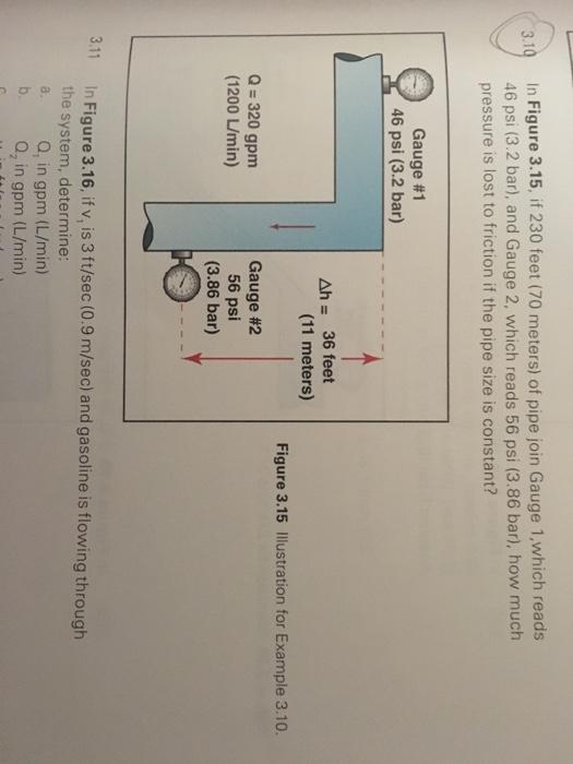 In Figure 3  Feet 70 Meters Of Pipe Join Gauge 1