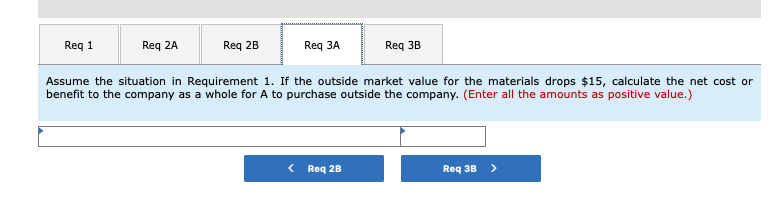 Req 1 Req 2A Req 2B Req 3A Req 3B Assume the situation in Requirement 1. If the outside market value for the materials drops