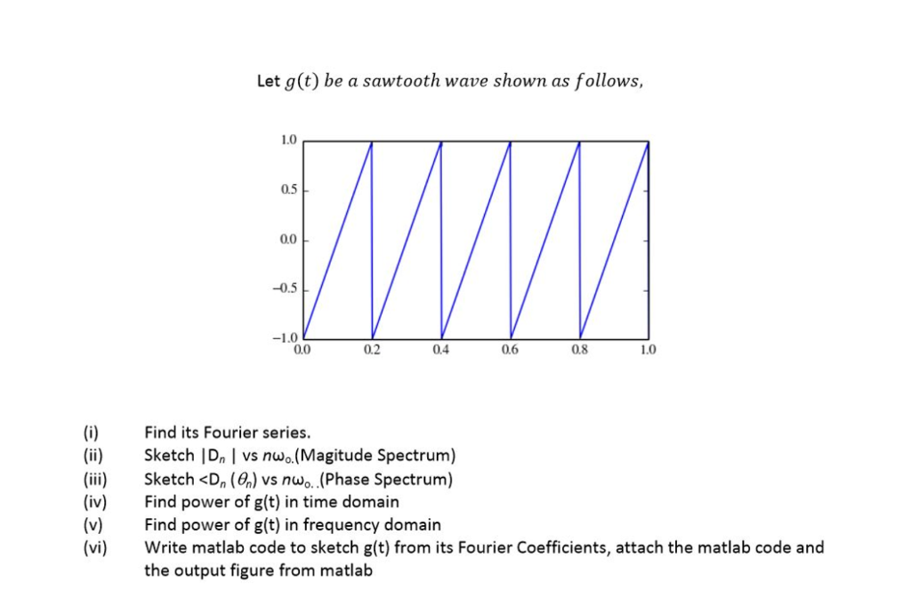 Solved Let Gt Be A Sawtooth Wave Shown As Follows 10