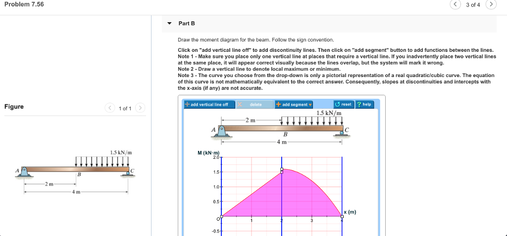 Problem 756 3 Of 4 Part B Draw The Moment Diagram Chegg